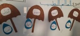 عربية لغتي الصف الثاني 20-11-19