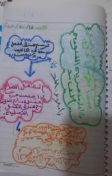 جمال دفاتركم جنى كلش سوار قودي 20-11-22
