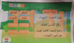 الصف الثالث / أنمي لغتي / المفعول به / تعلم بالأكتشاف تعلم تعاوني 20-12-22